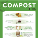 Compost This poster image