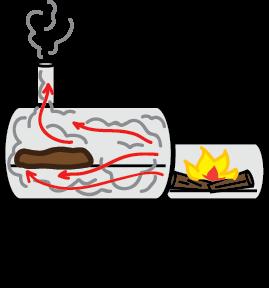 Offset Burner